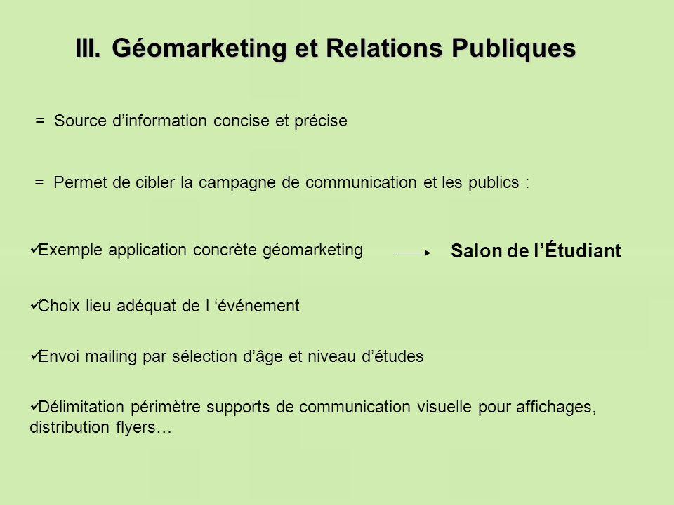 III. Géomarketing et Relations Publiques Délimitation périmètre supports de communication visuelle pour affichages, distribution flyers… Envoi mailing