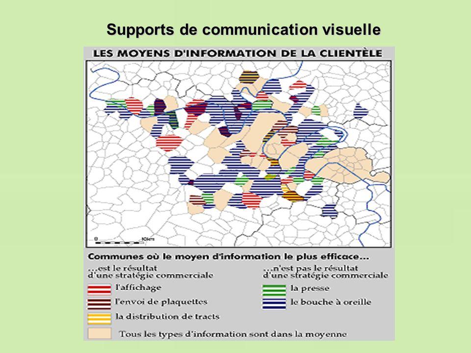 Supports de communication visuelle