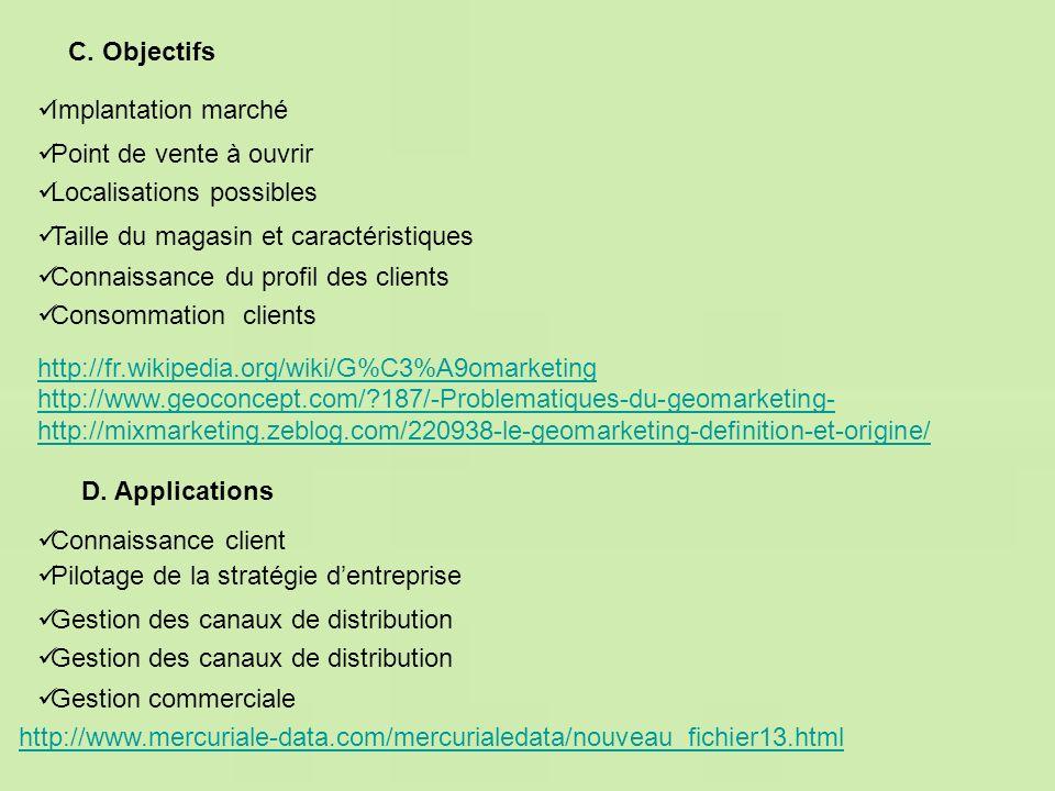 C. Objectifs http://www.mercuriale-data.com/mercurialedata/nouveau_fichier13.html Gestion commerciale Gestion des canaux de distribution Pilotage de l