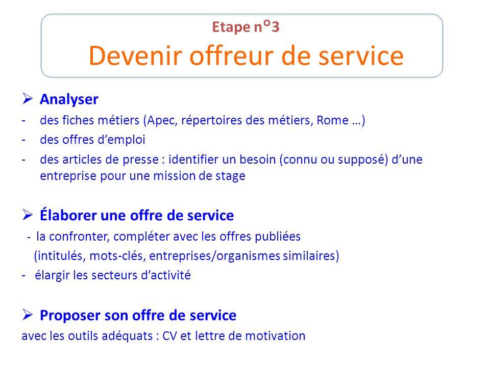 Etape n°3 Devenir offreur de service Analyser -des fiches métiers (Apec, répertoires des métiers, Rome …) -des offres demploi -des articles de presse
