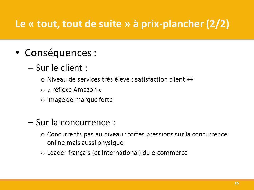 Le « tout, tout de suite » à prix-plancher (2/2) Conséquences : – Sur le client : o Niveau de services très élevé : satisfaction client ++ o « réflexe