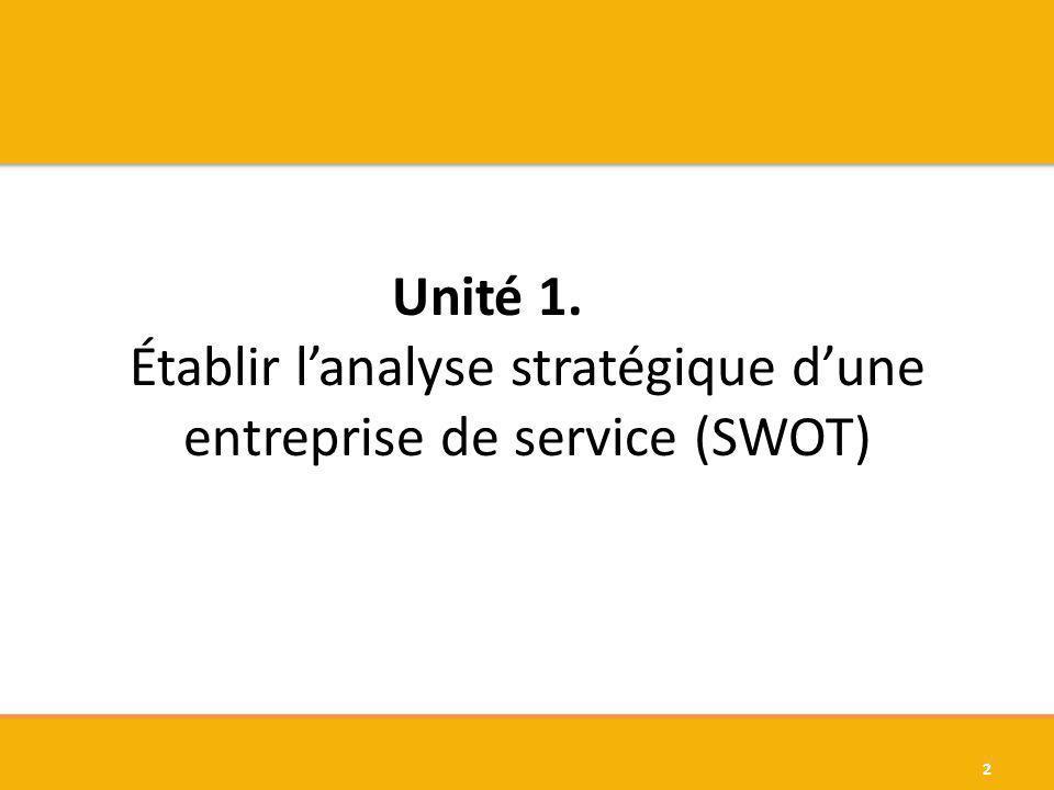 Unité 1. Établir lanalyse stratégique dune entreprise de service (SWOT) 2
