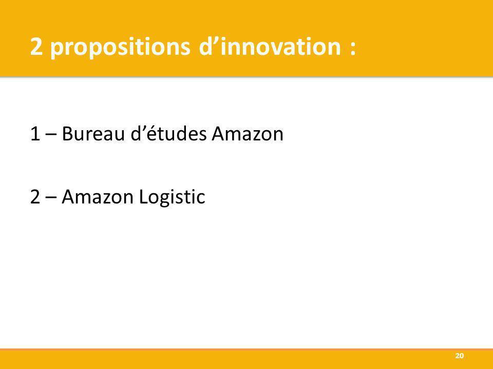 2 propositions dinnovation : 1 – Bureau détudes Amazon 2 – Amazon Logistic 20