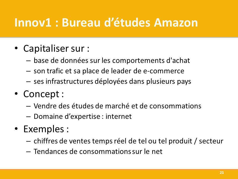 Innov1 : Bureau détudes Amazon Capitaliser sur : – base de données sur les comportements d'achat – son trafic et sa place de leader de e-commerce – se
