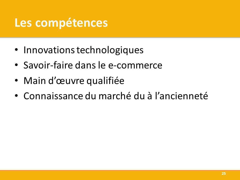 Les compétences Innovations technologiques Savoir-faire dans le e-commerce Main dœuvre qualifiée Connaissance du marché du à lancienneté 25