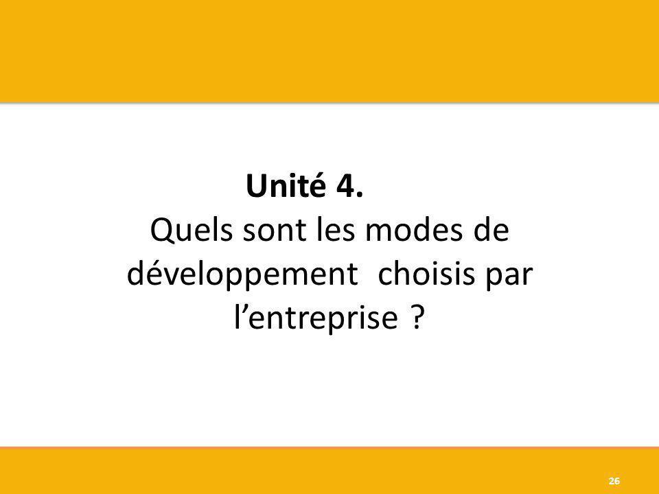 Unité 4. Quels sont les modes de développement choisis par lentreprise ? 26