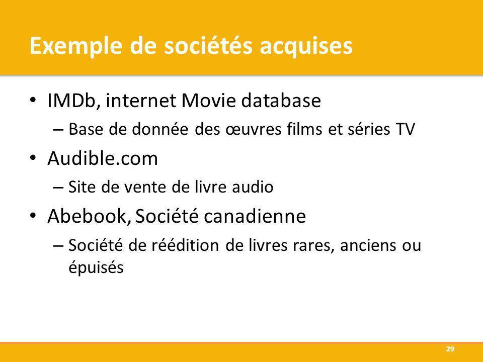 Exemple de sociétés acquises IMDb, internet Movie database – Base de donnée des œuvres films et séries TV Audible.com – Site de vente de livre audio A