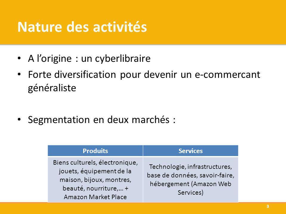 Nature des activités A lorigine : un cyberlibraire Forte diversification pour devenir un e-commercant généraliste Segmentation en deux marchés : Produ