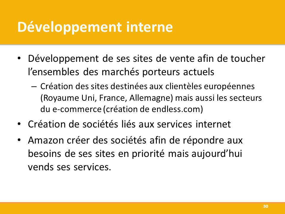 Développement interne Développement de ses sites de vente afin de toucher lensembles des marchés porteurs actuels – Création des sites destinées aux c