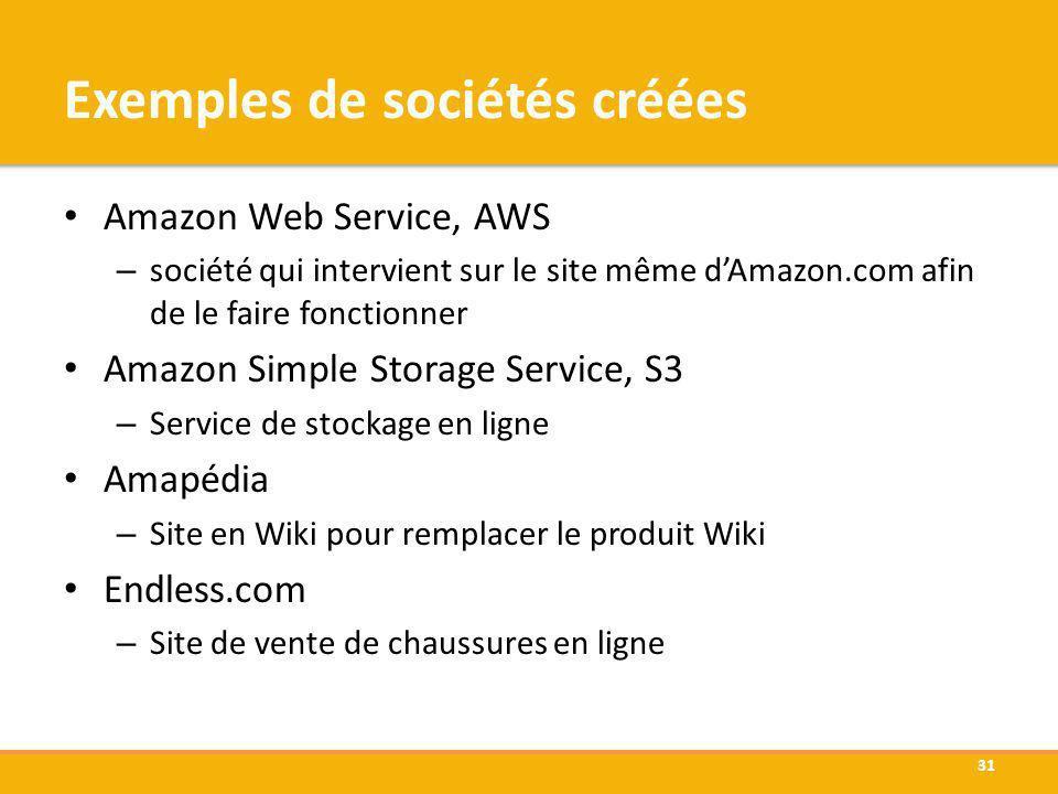 Exemples de sociétés créées Amazon Web Service, AWS – société qui intervient sur le site même dAmazon.com afin de le faire fonctionner Amazon Simple S