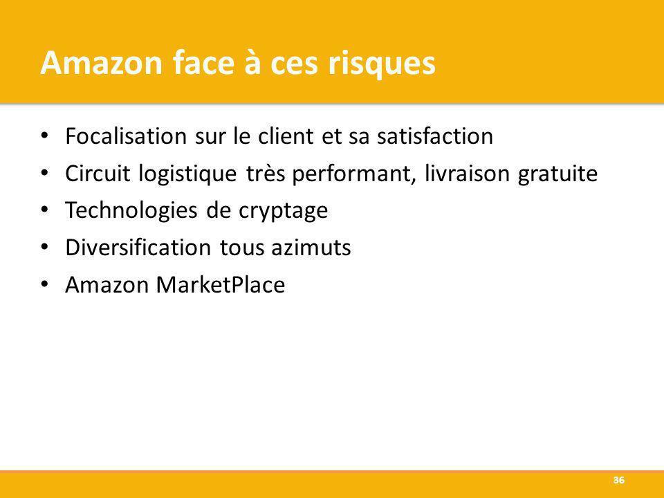 Amazon face à ces risques Focalisation sur le client et sa satisfaction Circuit logistique très performant, livraison gratuite Technologies de cryptag
