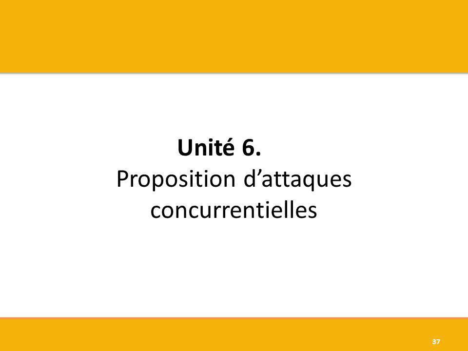 Unité 6. Proposition dattaques concurrentielles 37