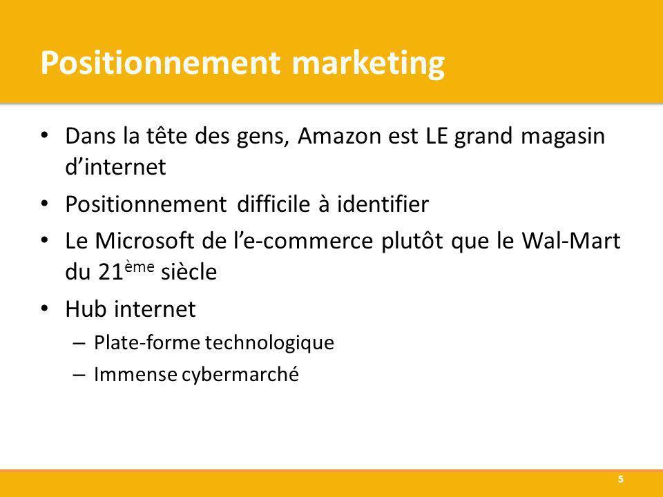 Positionnement marketing Dans la tête des gens, Amazon est LE grand magasin dinternet Positionnement difficile à identifier Le Microsoft de le-commerc
