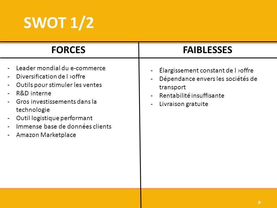 SWOT 1/2 FAIBLESSESFORCES -Leader mondial du e-commerce -Diversification de l offre -Outils pour stimuler les ventes -R&D interne -Gros investissement