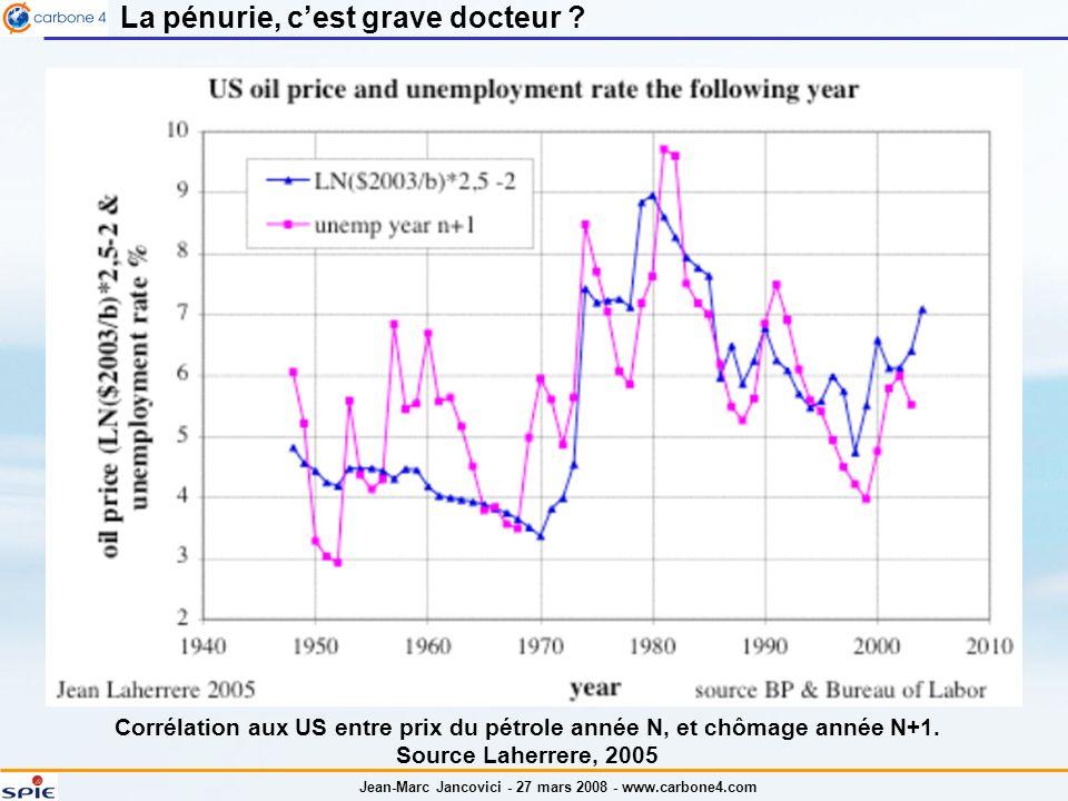 Jean-Marc Jancovici - 27 mars 2008 - www.carbone4.com La pénurie, cest grave docteur ? Corrélation aux US entre prix du pétrole année N, et chômage an