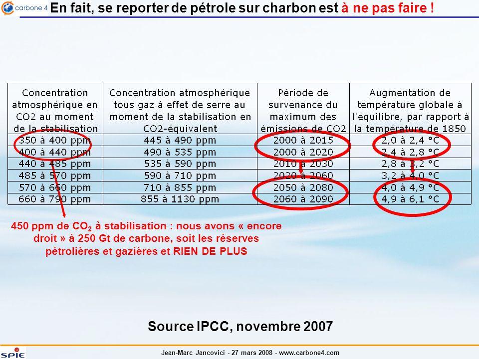Jean-Marc Jancovici - 27 mars 2008 - www.carbone4.com En fait, se reporter de pétrole sur charbon est à ne pas faire ! Source IPCC, novembre 2007 450