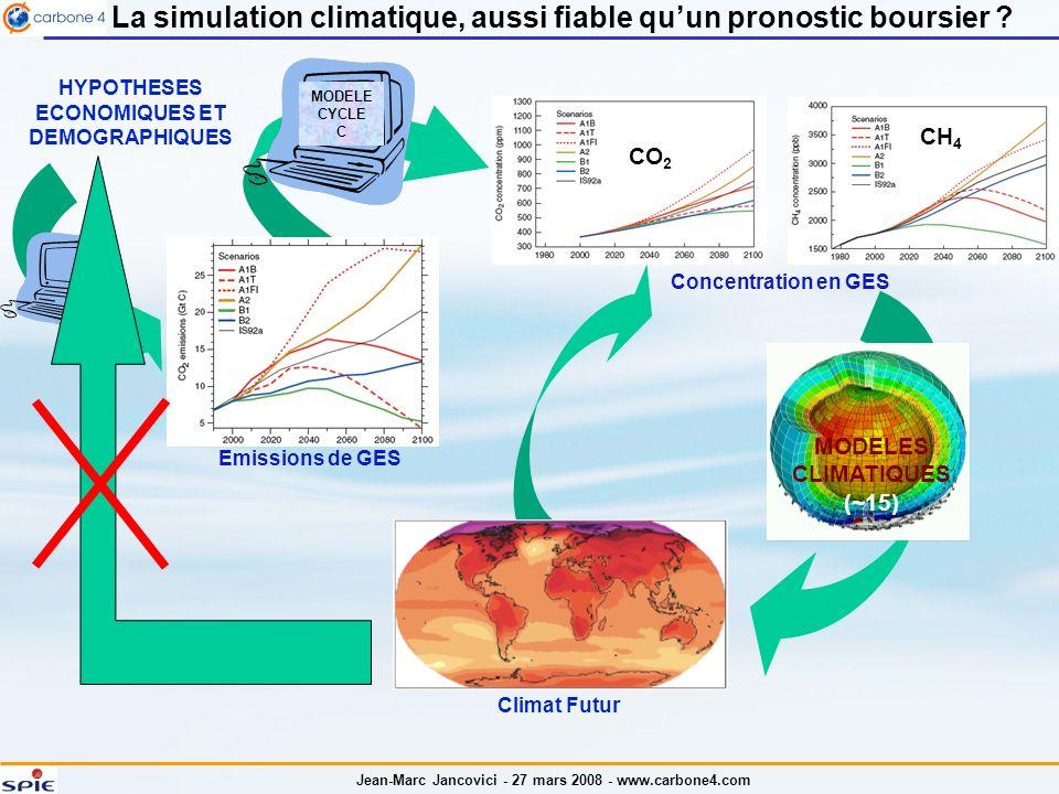 Jean-Marc Jancovici - 27 mars 2008 - www.carbone4.com HYPOTHESES ECONOMIQUES ET DEMOGRAPHIQUES La simulation climatique, aussi fiable quun pronostic b
