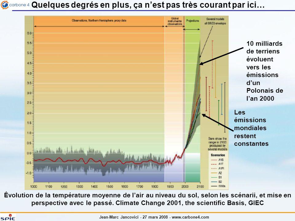 Jean-Marc Jancovici - 27 mars 2008 - www.carbone4.com Quelques degrés en plus, ça nest pas très courant par ici… Évolution de la température moyenne de lair au niveau du sol, selon les scénarii, et mise en perspective avec le passé.