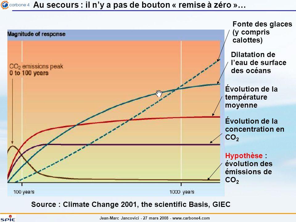 Jean-Marc Jancovici - 27 mars 2008 - www.carbone4.com Au secours : il ny a pas de bouton « remise à zéro »… Source : Climate Change 2001, the scientif