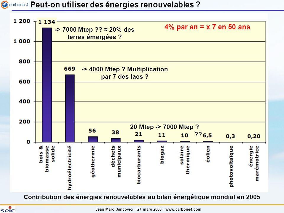 Jean-Marc Jancovici - 27 mars 2008 - www.carbone4.com Peut-on utiliser des énergies renouvelables ? Contribution des énergies renouvelables au bilan é