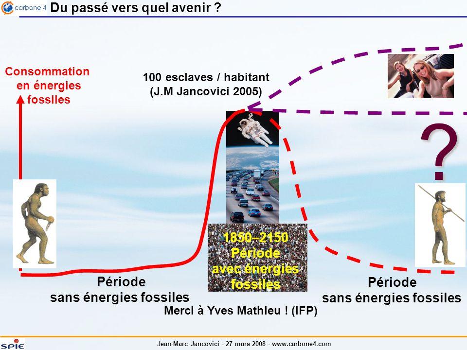 Jean-Marc Jancovici - 27 mars 2008 - www.carbone4.com Période sans énergies fossiles Période sans énergies fossiles .