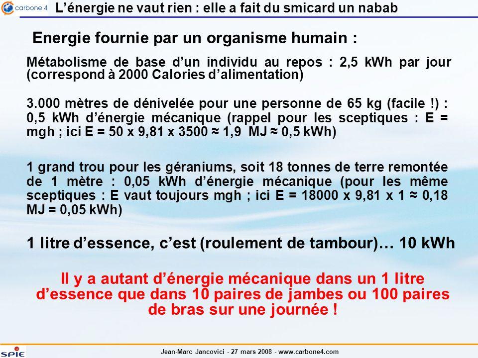 Jean-Marc Jancovici - 27 mars 2008 - www.carbone4.com Energie fournie par un organisme humain : Métabolisme de base dun individu au repos : 2,5 kWh pa