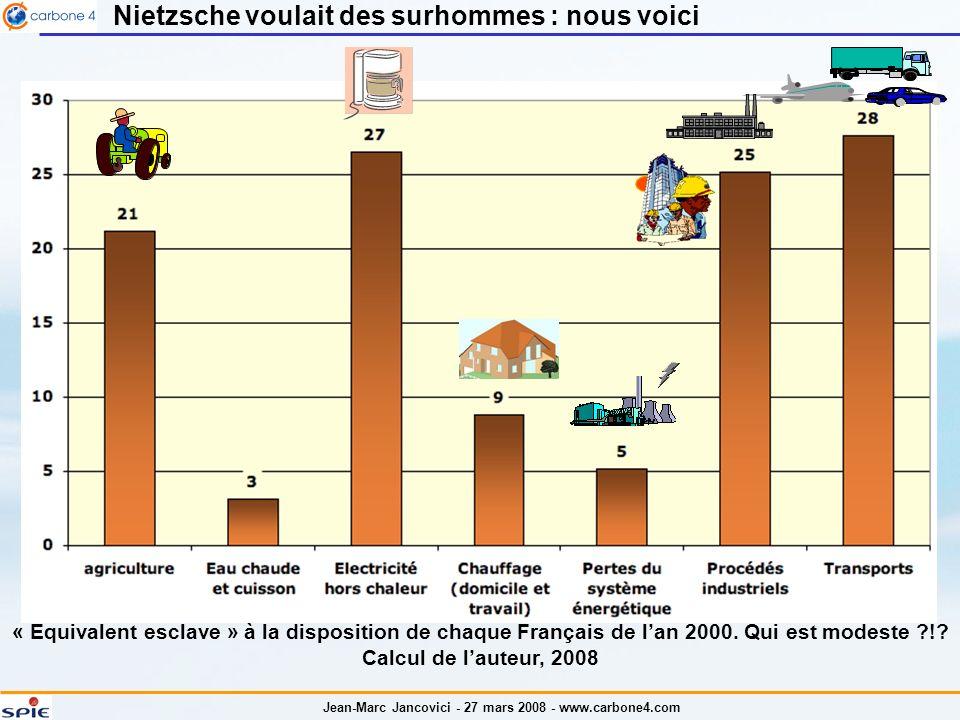 Jean-Marc Jancovici - 27 mars 2008 - www.carbone4.com Nietzsche voulait des surhommes : nous voici « Equivalent esclave » à la disposition de chaque Français de lan 2000.