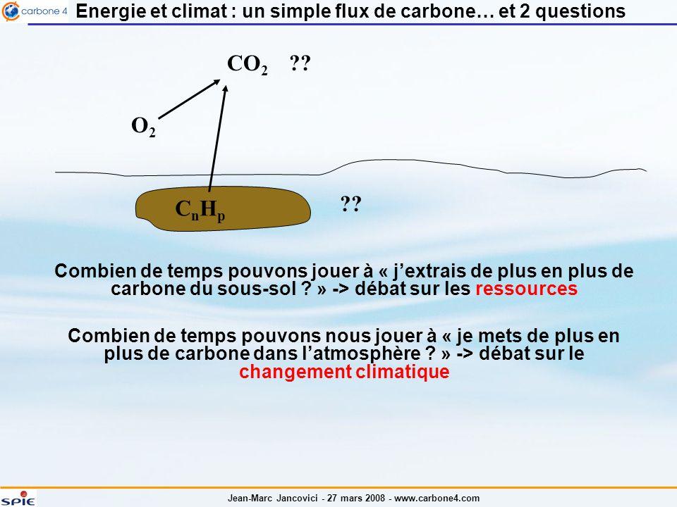 Jean-Marc Jancovici - 27 mars 2008 - www.carbone4.com Energie et climat : un simple flux de carbone… et 2 questions CnHpCnHp O2O2 CO 2 Combien de temps pouvons jouer à « jextrais de plus en plus de carbone du sous-sol .