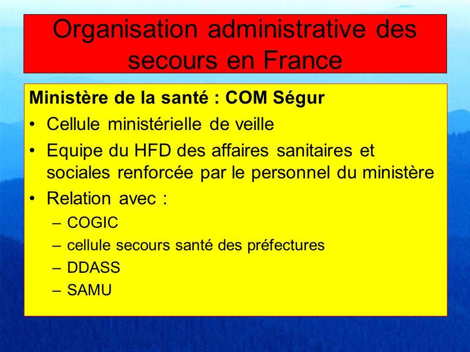 Ministère de la santé : COM Ségur Cellule ministérielle de veille Equipe du HFD des affaires sanitaires et sociales renforcée par le personnel du mini