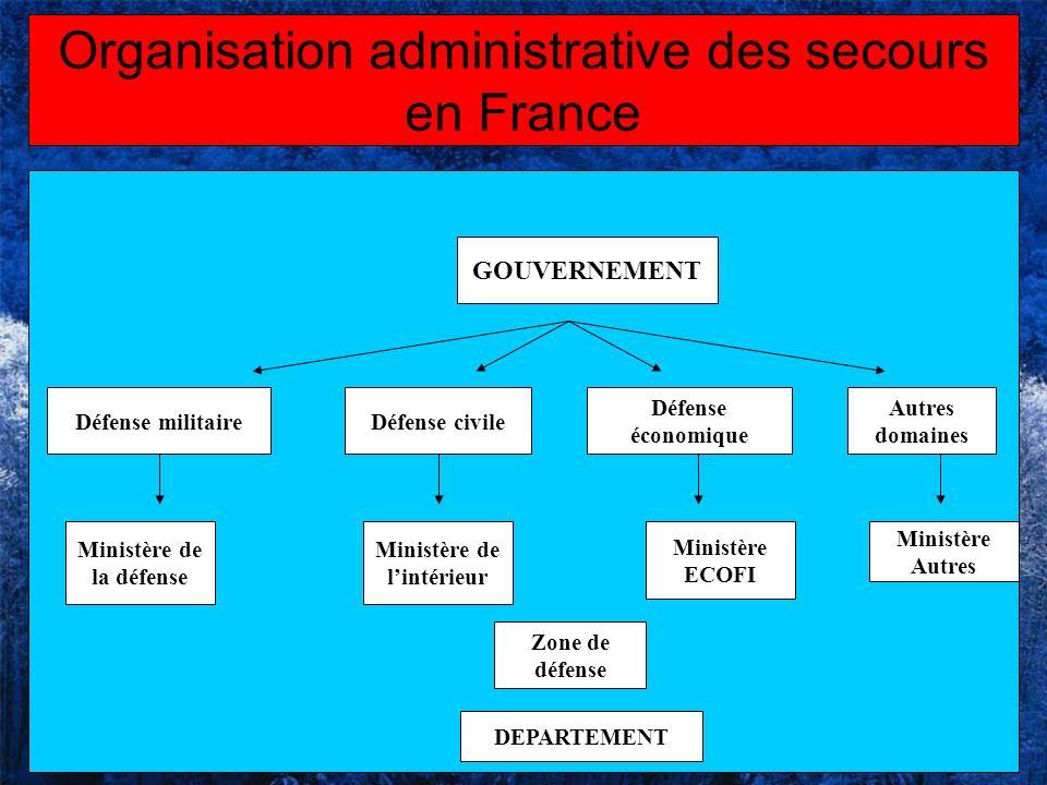 Organisation administrative des secours en France GOUVERNEMENT Défense militaireDéfense civile Défense économique Autres domaines Ministère de la défe