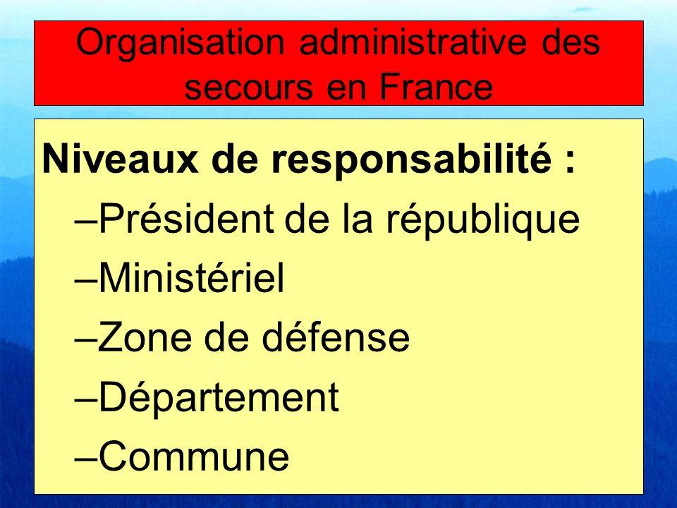 Niveaux de responsabilité : –Président de la république –Ministériel –Zone de défense –Département –Commune Organisation administrative des secours en