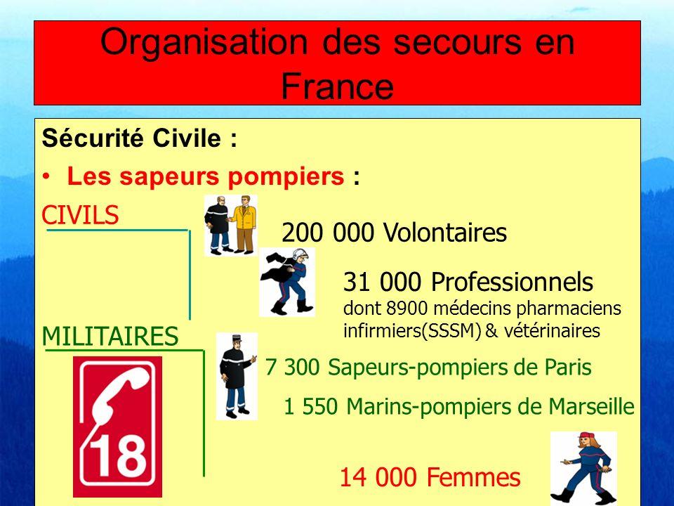 Sécurité Civile : Les sapeurs pompiers : CIVILS 200 000 Volontaires 31 000 Professionnels dont 8900 médecins pharmaciens infirmiers(SSSM) & vétérinair