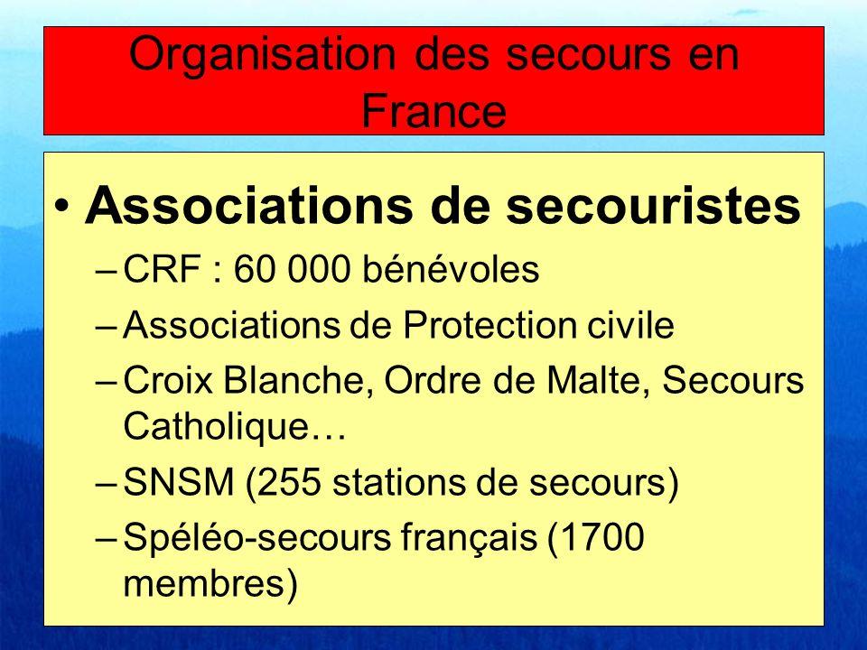 Associations de secouristes –CRF : 60 000 bénévoles –Associations de Protection civile –Croix Blanche, Ordre de Malte, Secours Catholique… –SNSM (255