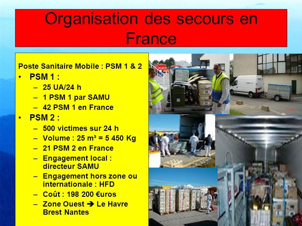 Poste Sanitaire Mobile : PSM 1 & 2 PSM 1 : –25 UA/24 h –1 PSM 1 par SAMU –42 PSM 1 en France PSM 2 : –500 victimes sur 24 h –Volume : 25 m³ = 5 450 Kg