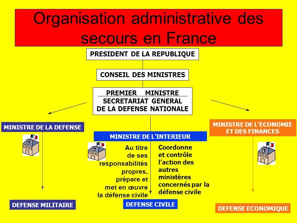 –Sécurité Civile –Forces armées & forces de lordre –Associations de secourismes –Moyens de la santé –Plans de secours –PSM1 & PSM 2 Organisation des secours en France