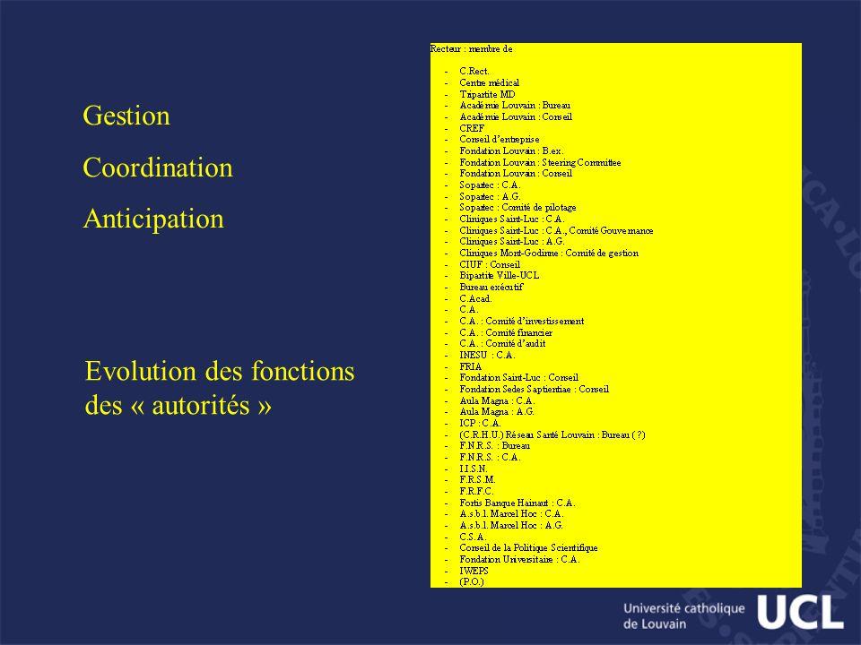 Gestion Coordination Anticipation Evolution des fonctions des « autorités »