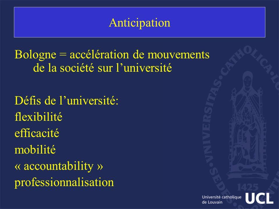Anticipation Bologne = accélération de mouvements de la société sur luniversité Défis de luniversité: flexibilité efficacité mobilité « accountability