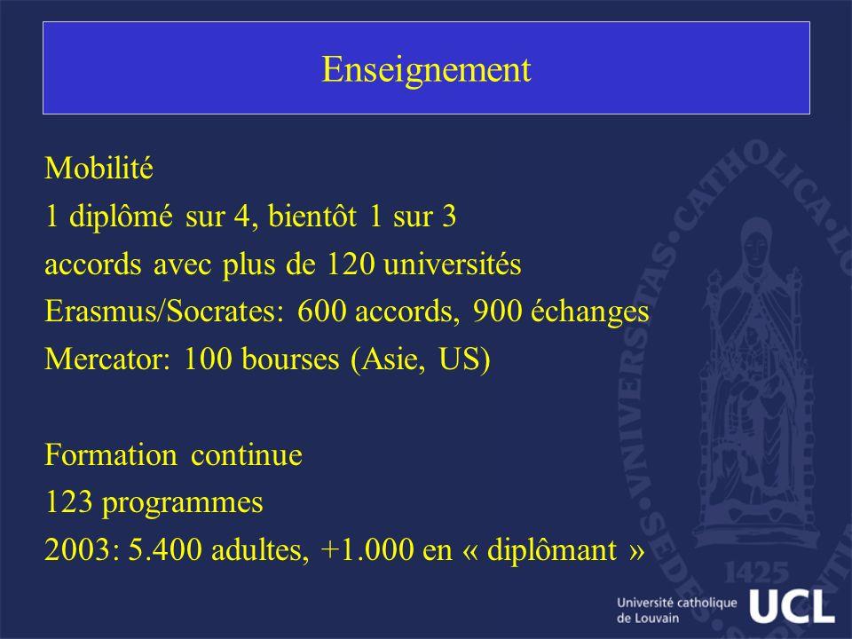 Enseignement Mobilité 1 diplômé sur 4, bientôt 1 sur 3 accords avec plus de 120 universités Erasmus/Socrates: 600 accords, 900 échanges Mercator: 100