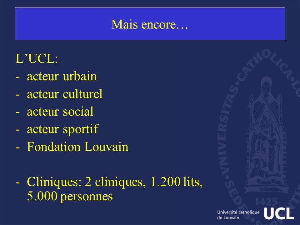 Mais encore… LUCL: -acteur urbain -acteur culturel -acteur social -acteur sportif -Fondation Louvain -Cliniques: 2 cliniques, 1.200 lits, 5.000 person