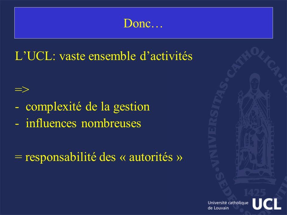 Donc… LUCL: vaste ensemble dactivités => -complexité de la gestion -influences nombreuses = responsabilité des « autorités »