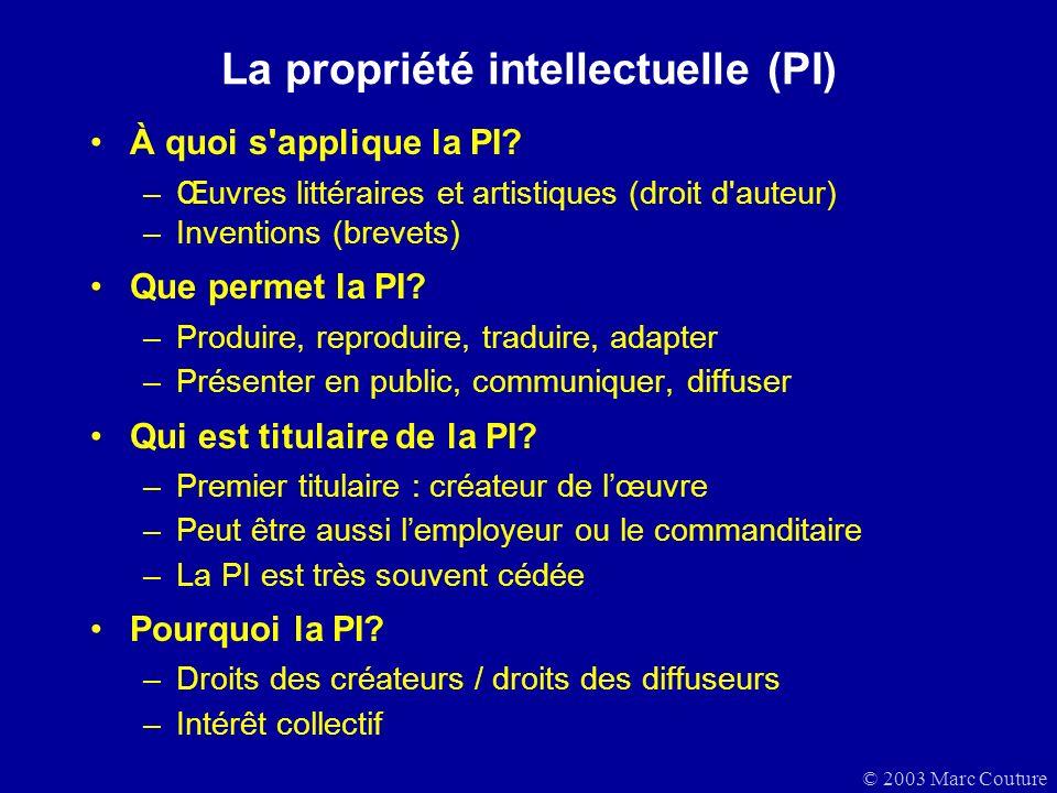 © 2003 Marc Couture La propriété intellectuelle (PI) À quoi s applique la PI.