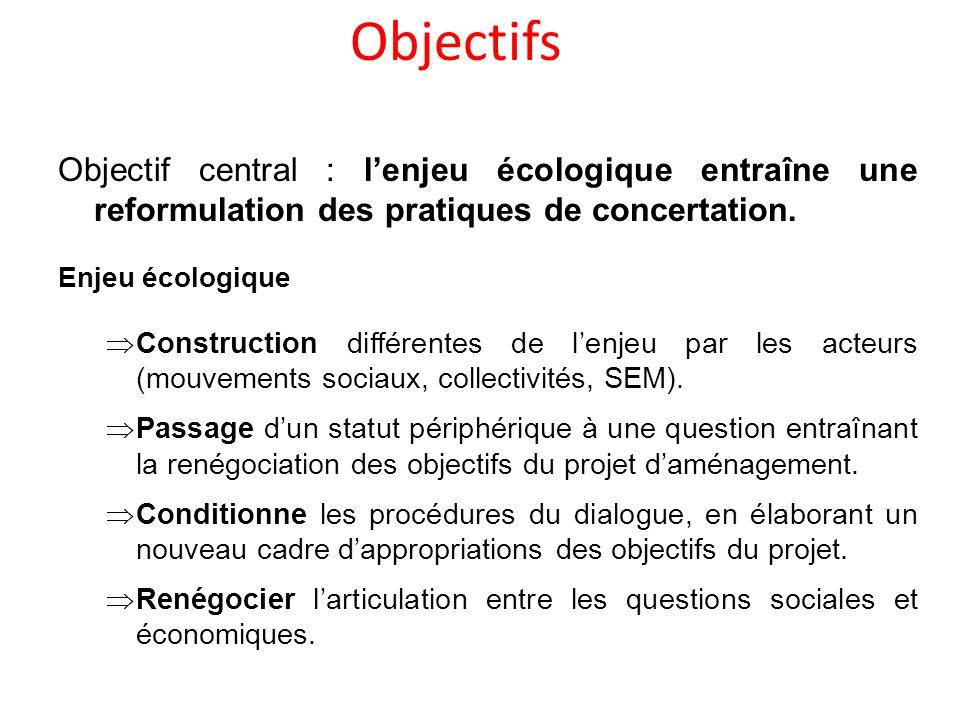 Objectifs Objectif central : lenjeu écologique entraîne une reformulation des pratiques de concertation. Enjeu écologique Construction différentes de
