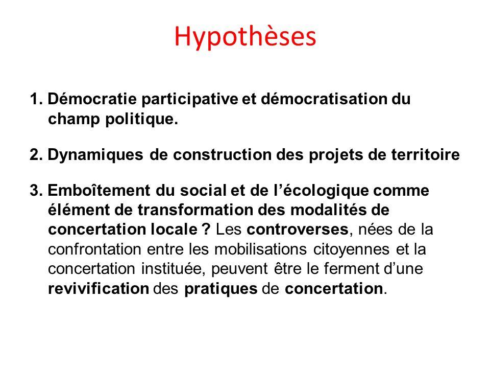 Hypothèses 1. Démocratie participative et démocratisation du champ politique. 2. Dynamiques de construction des projets de territoire 3. Emboîtement d