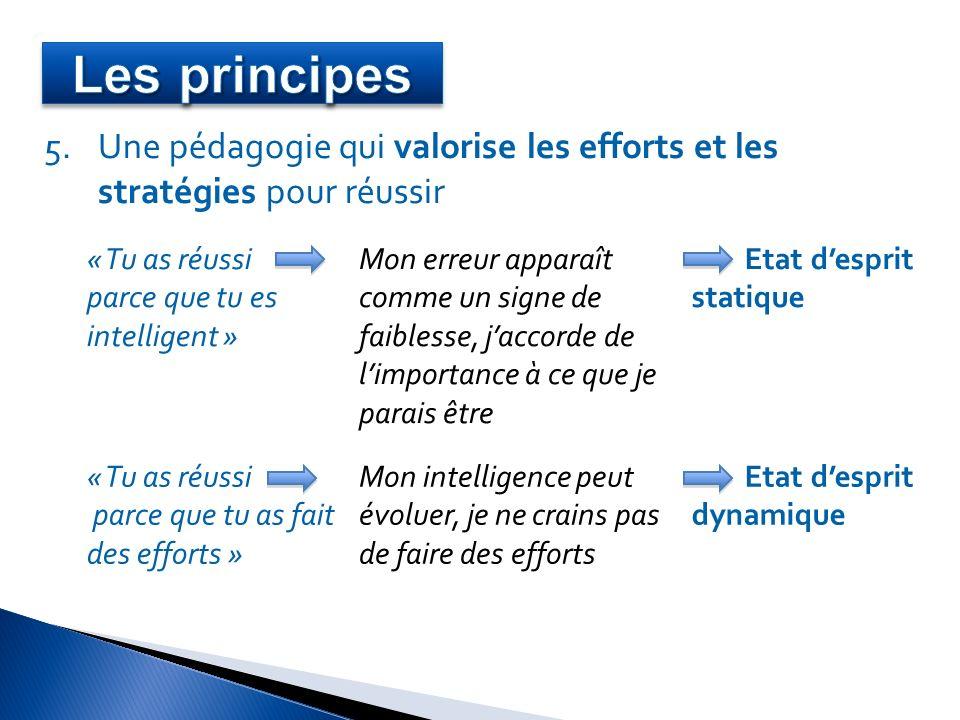 5.Une pédagogie qui valorise les efforts et les stratégies pour réussir « Tu as réussi parce que tu es intelligent » Mon erreur apparaît comme un sign