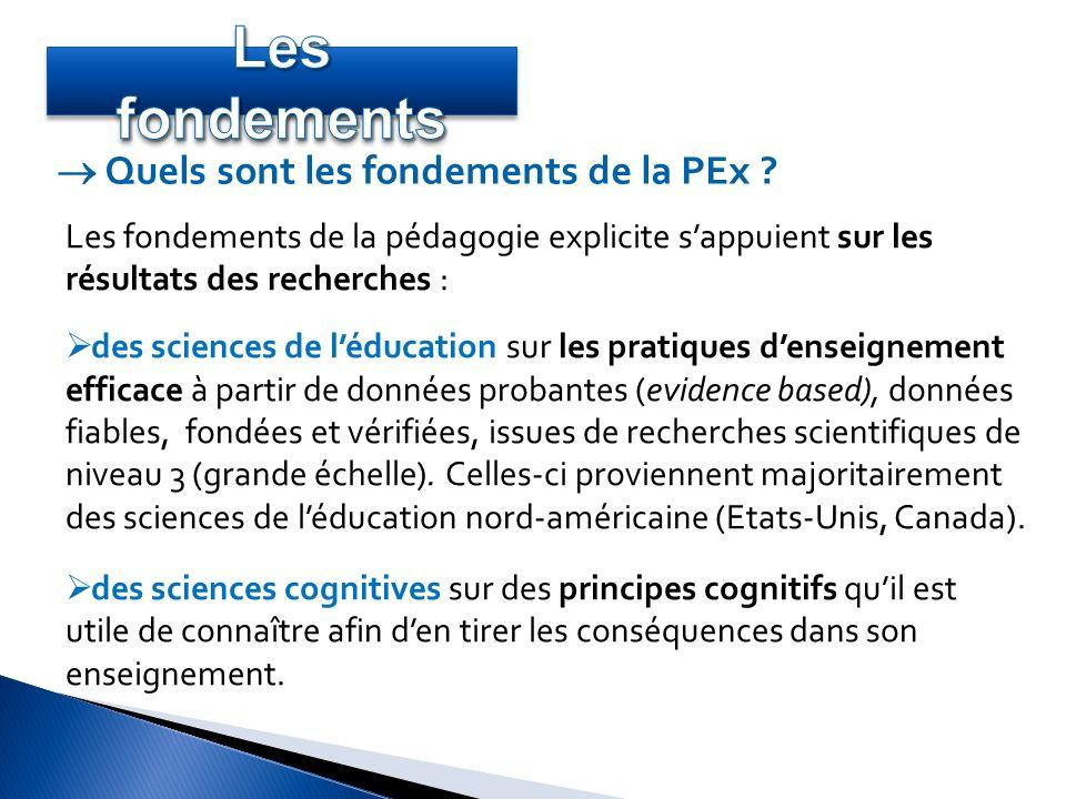 Les fondements de la pédagogie explicite sappuient sur les résultats des recherches : des sciences de léducation sur les pratiques denseignement effic