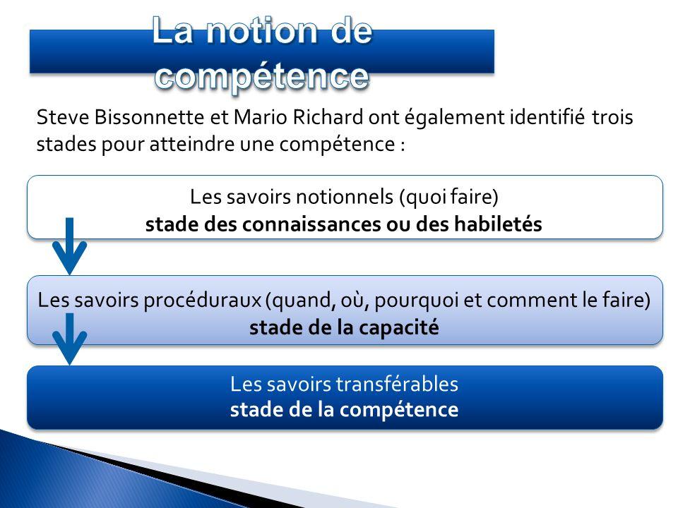 Steve Bissonnette et Mario Richard ont également identifié trois stades pour atteindre une compétence : Les savoirs notionnels (quoi faire) stade des