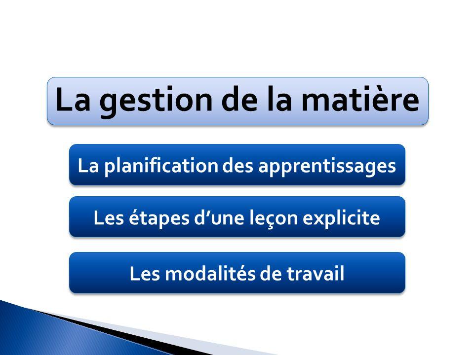 La gestion de la matière La planification des apprentissages Les étapes dune leçon explicite Les modalités de travail