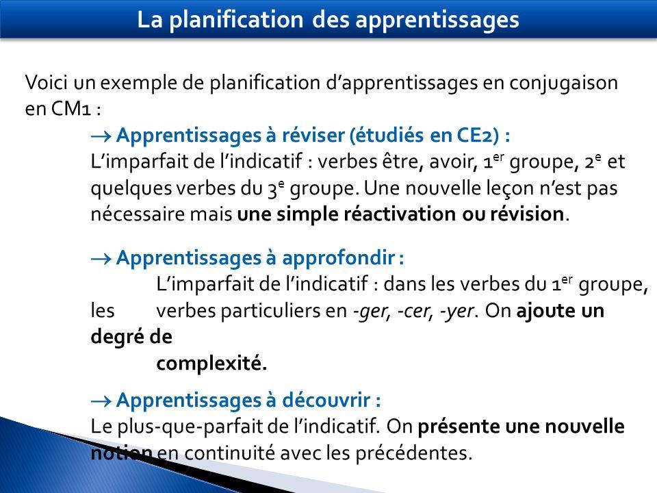 La planification des apprentissages Voici un exemple de planification dapprentissages en conjugaison en CM1 : Apprentissages à réviser (étudiés en CE2