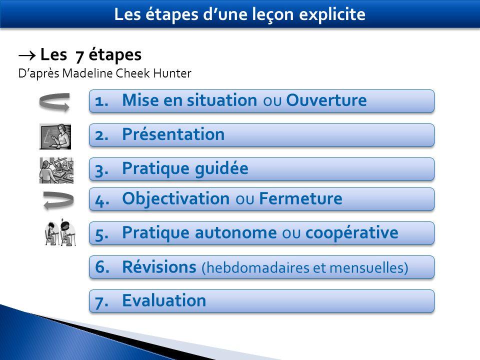 Les 7 étapes Daprès Madeline Cheek Hunter 1.Mise en situation ou Ouverture 2. Présentation 3. Pratique guidée 5. Pratique autonome ou coopérative 4. O