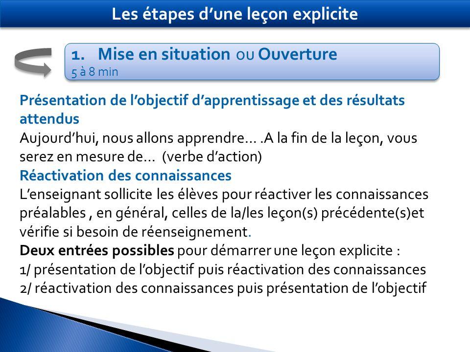 Présentation de lobjectif dapprentissage et des résultats attendus Aujourdhui, nous allons apprendre….A la fin de la leçon, vous serez en mesure de… (